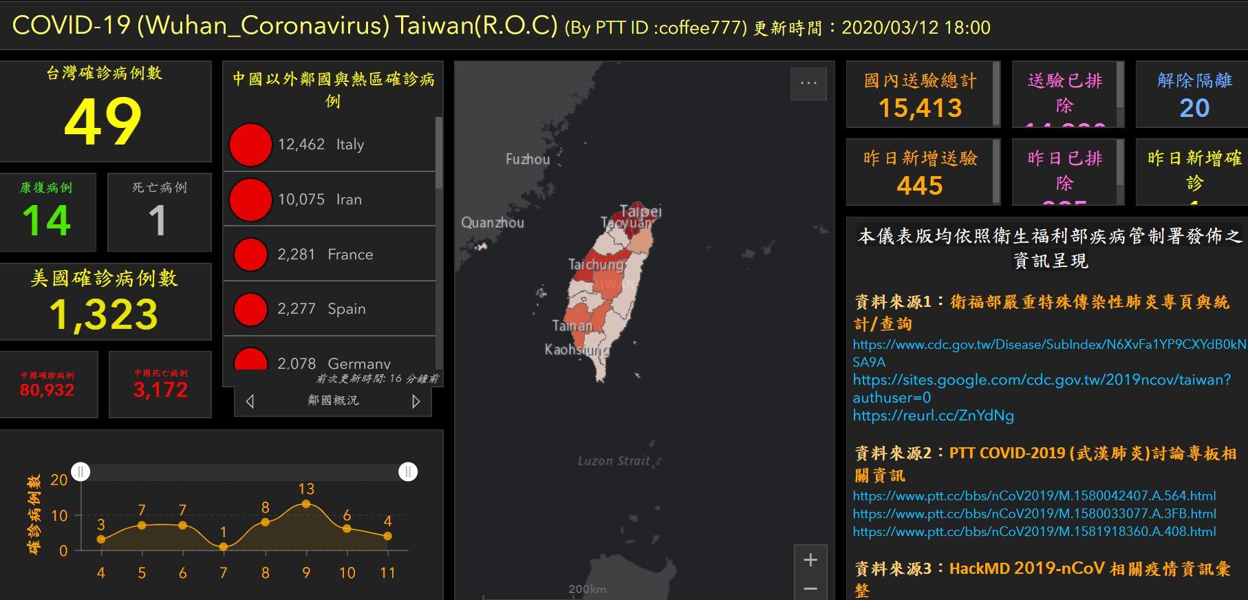武漢肺炎全球分佈圖
